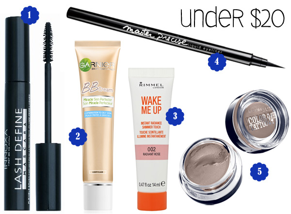 Beauty That Won't Break The Bank: Makeup Under $20
