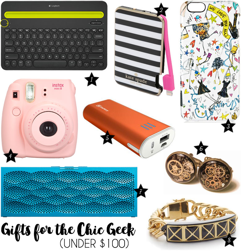 Christmas Gift Guide 2015 For The Chic Geek Under $100