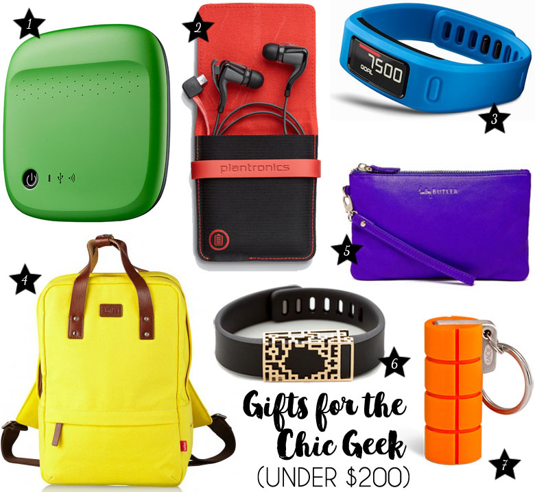 Christmas Gift Guide 2015 For The Chic Geek Under $200