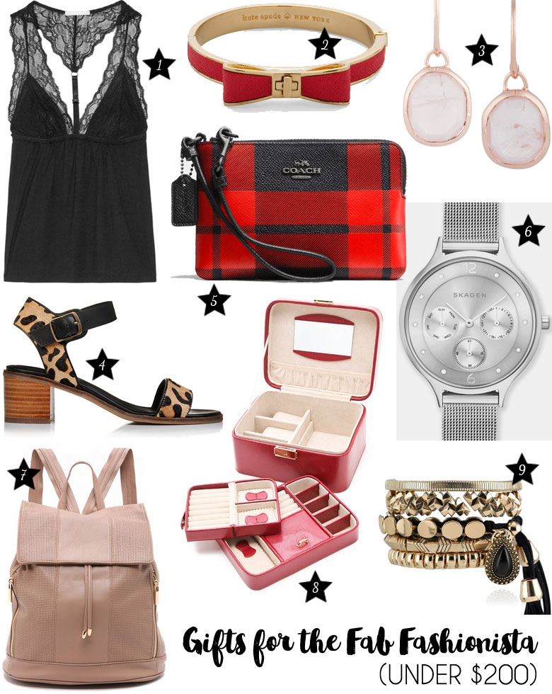 Christmas Gift Guide 2015 For The Fab Fashionista Under 200