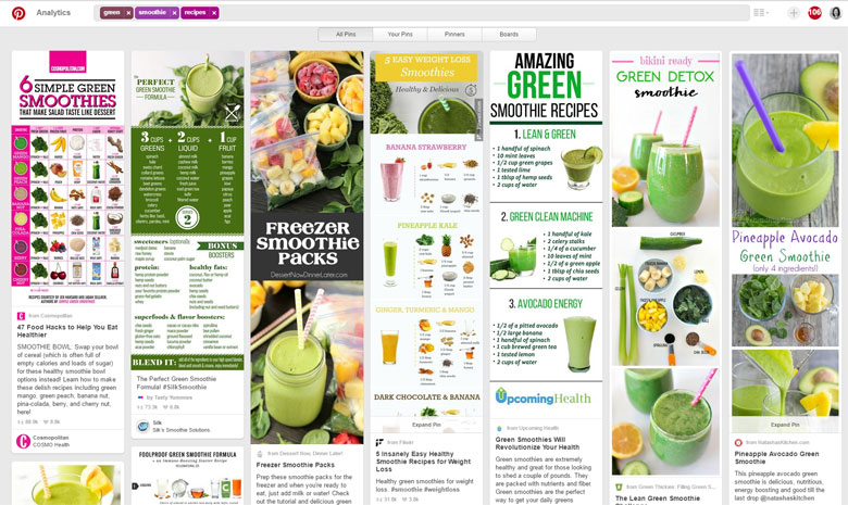 Green Smoothies Recipes on Pinterest